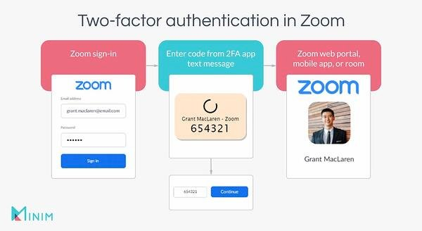 Two-factor authentication in Zoom