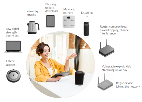 """<img src=""""growing-threatscape-roomba-laptop-smart-devices-laptop-speaker-router-lateral-attacks-low-signal-strength-zero-day-atacks-phishing-listening-in-vulnerabilities.jpg"""" alt=""""hybrid-work-the-new-greenfield-opportunity-for-internet-service-providers-connections-webinar-recap"""">"""