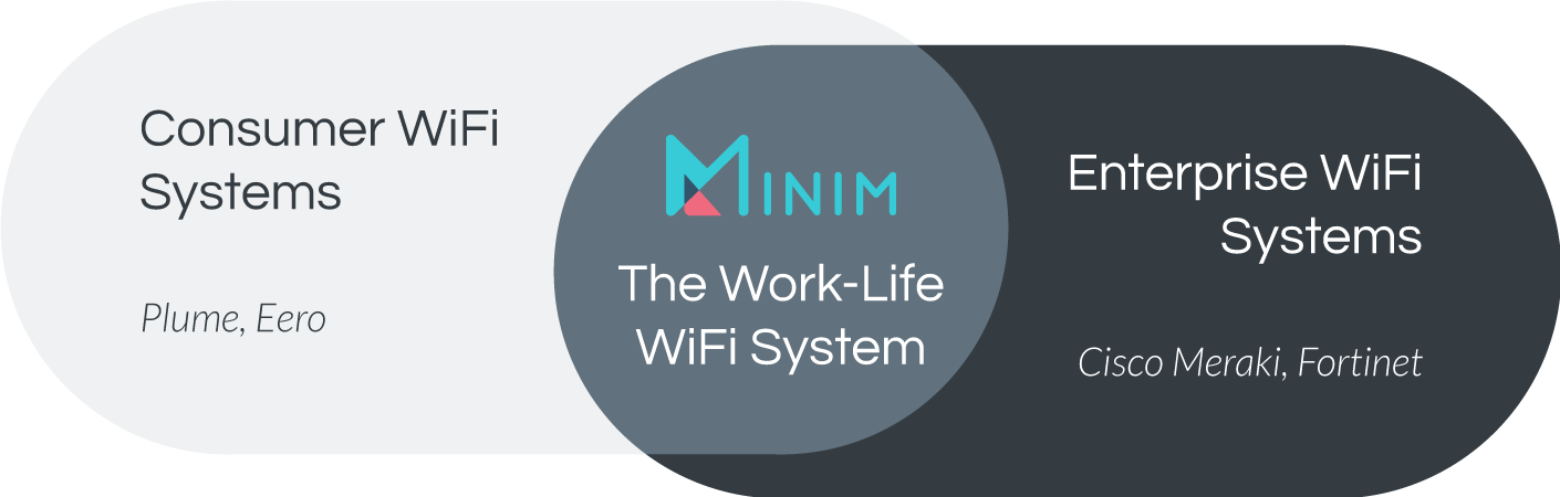 Remote worker network security solution