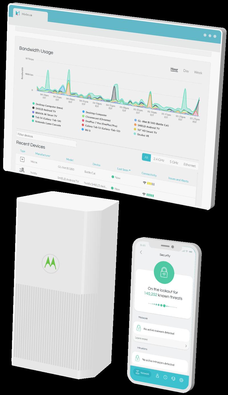 Minim Care Portal,  mobile app, and Motorola MH7022
