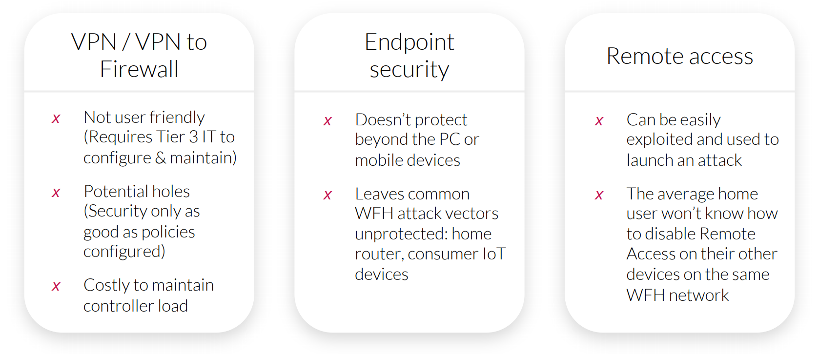 """<img src=""""VPN-firewall-endpoint-security-remote-access-the-table-shows-where-traditional-enterprise-security-solutions-are-falling-short.jpg"""" alt=""""hybrid-work-the-new-greenfield-opportunity-for-internet-service-providers-connections-webinar-recap"""">"""