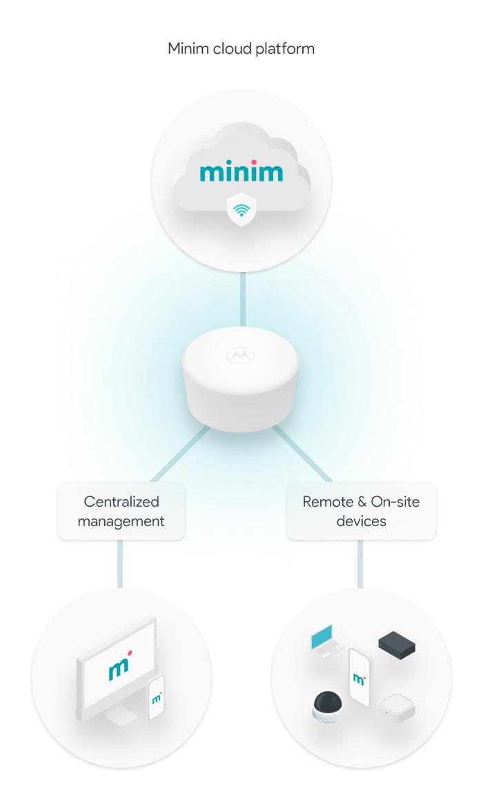 Minim for Work - Mobile