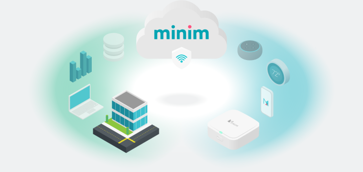 Minim APIs diagram